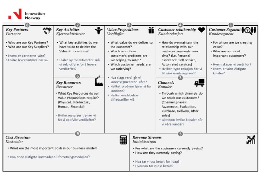 forretningsplan-innovasjon-norge
